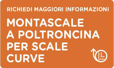 riq_scale_curve
